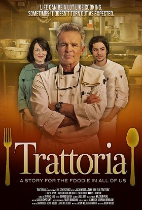 Trattoria download