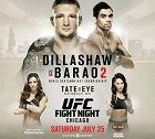 UFC on Fox: Dillashaw vs. Barão 2